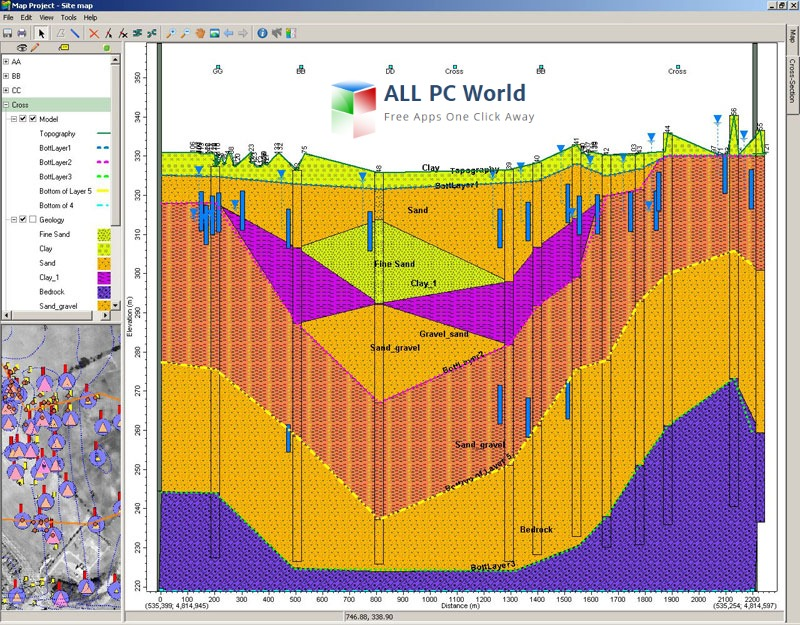 Schlumberger Hydro GeoAnalyst 2011 Review
