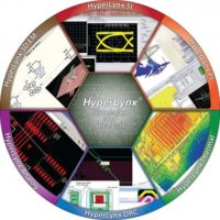 Mentor Graphics HyperLynx SI PI Thermal v9.4 Free Download