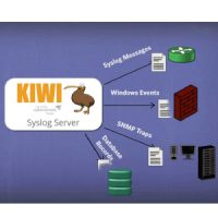 Download SolarWinds Kiwi Syslog Server 9.6 Free