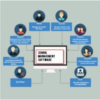 Download School Management Software 3.1 Free