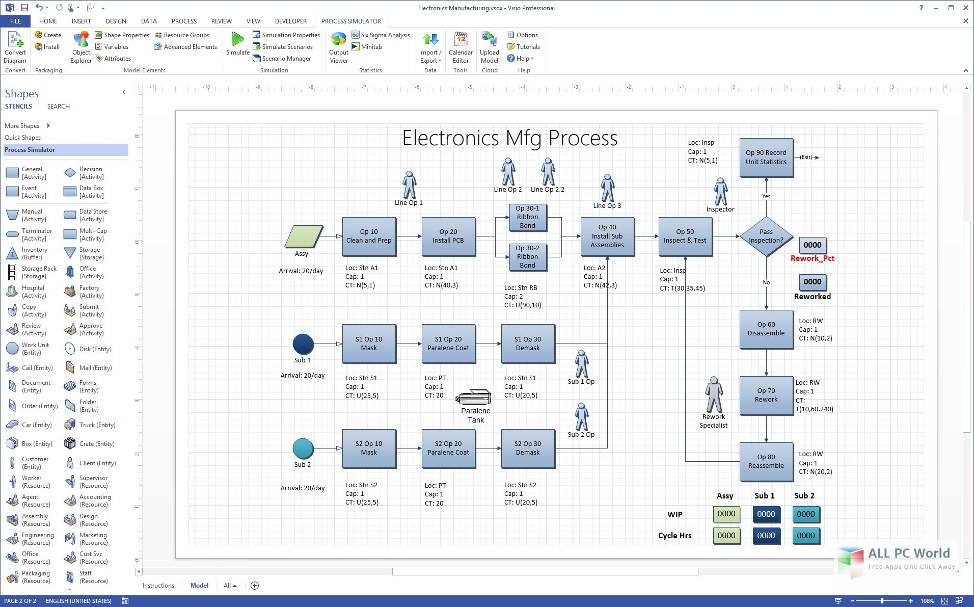 Microsoft Office 2016 Pro Plus incl Visio & Project Review