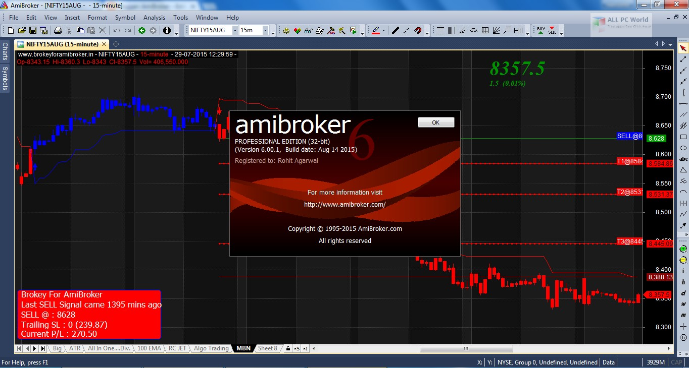 AmiBroker Professional Edition 6.2 Free Download