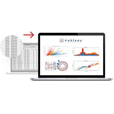 Download Tableau Desktop Pro 2020