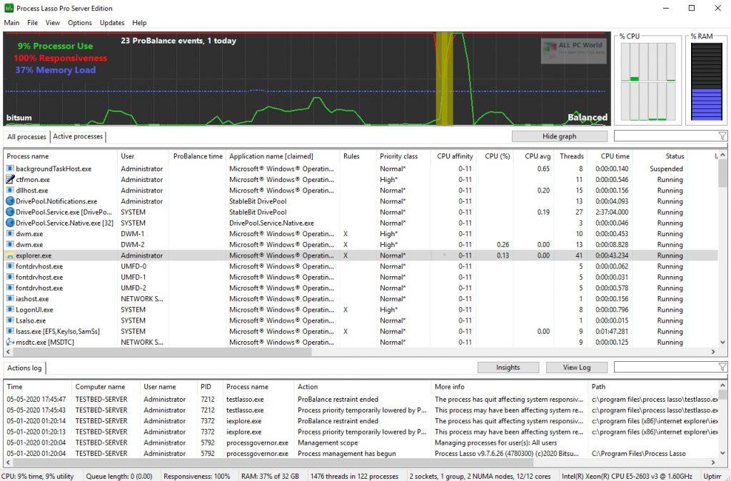 Bitsum Process Lasso 9.8 Download