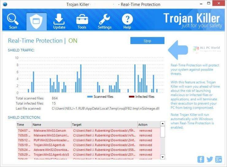 Trojan Killer 2.1 Download