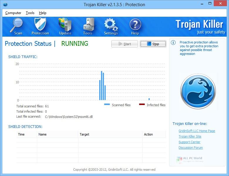 Trojan Killer 2.1 One Click Download