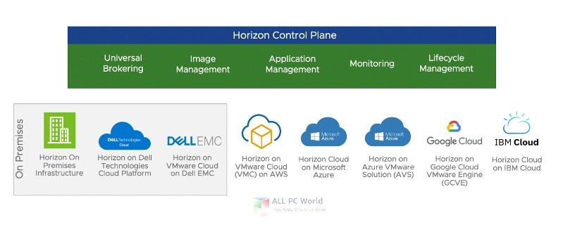 VMware Horizon 8.1 Enterprise Edition Free Download