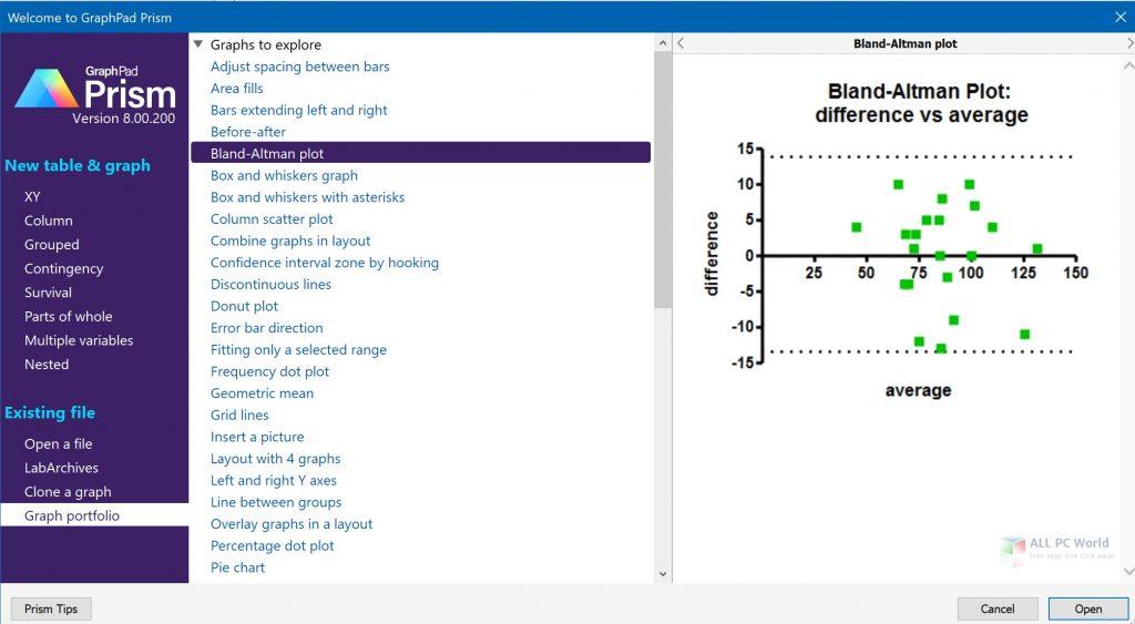 GraphPad Prism 9.0