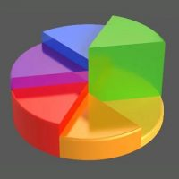 Download Macrorit Partition Expert 5.6