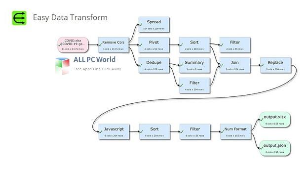 Easy Data Transform Free Download