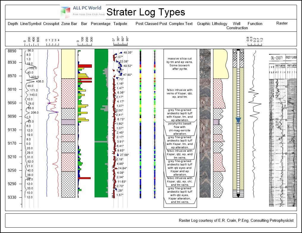 Golden Software Strater 5 Installer Free Download